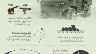 صورة صائدات الدبابات الجديدة للقوات المسلحة التركية